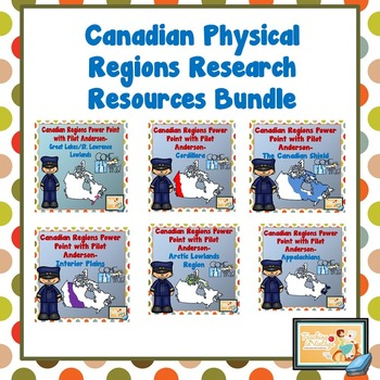 Canadian Physical Regions Research Bundle