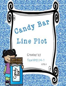 Candy Bar Line Plot