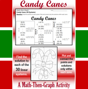 Candy Canes - 30 Linear Systems & Coordinate Graphing Activity
