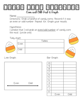 Candy Corn Even and Odd Graphing