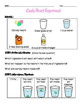 Candy Heart Experiment Data Sheets
