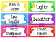 Candy themed Printable Class Jobs Labels Classroom Bulleti