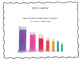 Capacity Lesson Plan Power Point - Math Measurement and Cu