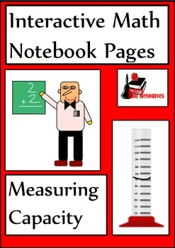 Capacity Measurement for Interactive Math Notebooks
