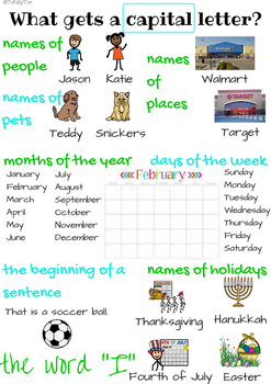 Capital Letter Anchor Chart