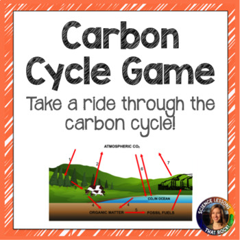 Carbon Cycle Game