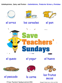 Carbs, Dairy & Protein in Spanish Worksheets, Games, Activ