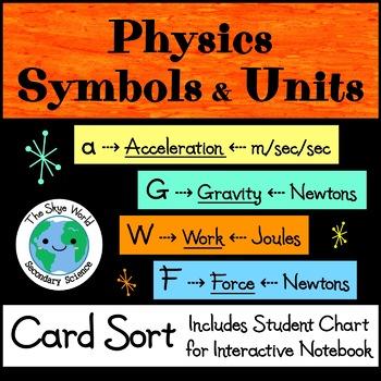Card Sort - Physics Symbols and Units