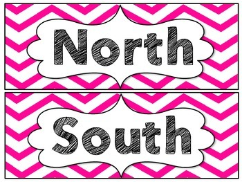 Cardinal Directions North South East West Chevron Posters