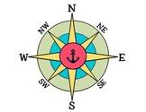 Cardinal Directions and Compass Rose