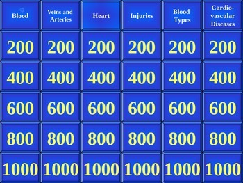 Cardiovascular / Circulatory System Jeopardy
