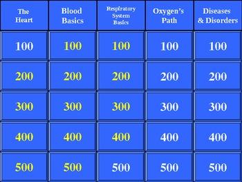 Cardiovascular/Respiratory System Jeopardy