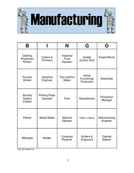 Career Cluster Bingo - Manufacturing
