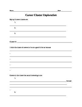 Career Cluster Exploration Worksheet