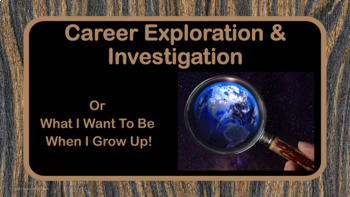 Career Cluster Exploration Lesson video link & 4 research