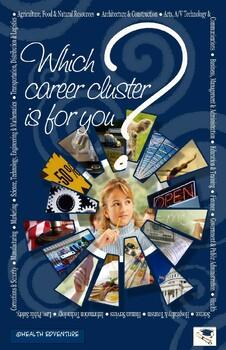 Career Education: Career Cluster Poster