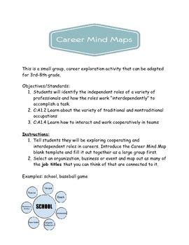 Career Mind Maps