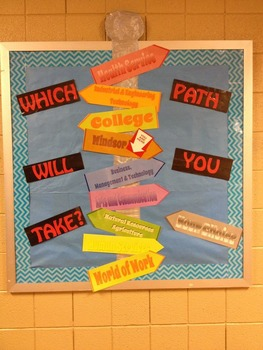College and Career Ready Path Bulletin Board