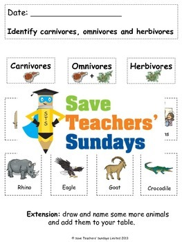 Carnivores, omnivores and herbivores lesson plan and worksheets
