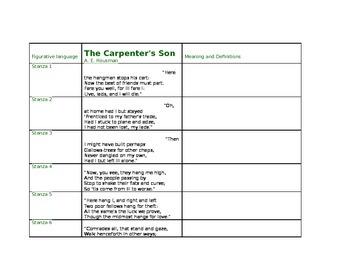 Carpenter's Son Poem
