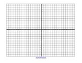 Cartesian Coordinate Plane Grid