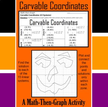 Carvable Coordinates - 15 Linear Systems & Coordinate Grap