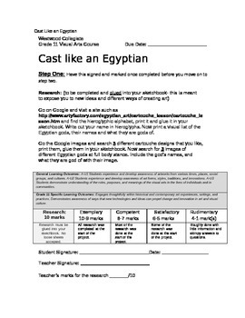 Cast Like an Egyptian