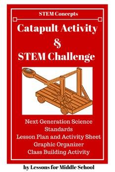 STEM-Catapult Lab