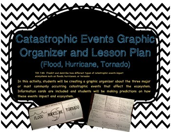 Catastrophic Events (Flood, Hurricane, Tornado) Ecosystem Impact