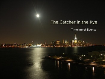 Catcher in the Rye - Timeline of Events/Plot Summary