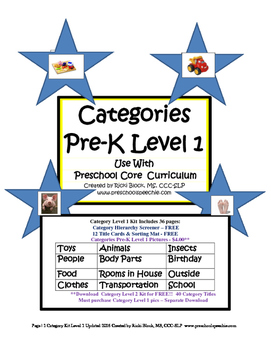 Categories Pre-K Level 1 Updated