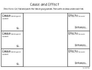 Causa y Efecto