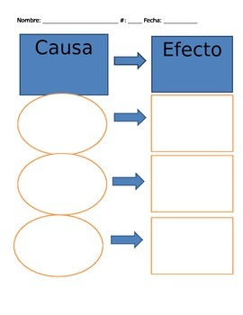 Causa y Efecto (cause and effect)