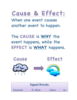 Cause & Effect Literature Activities