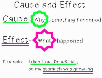 Cause and Affect Poster