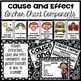 Cause and Effect Anchor Chart Components