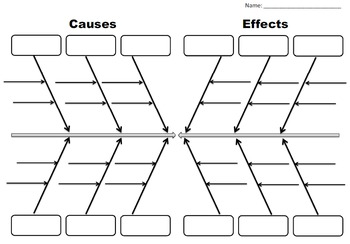 Cause and Effect Double Fishbone Graphic Organizer