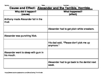 Cause and Effect Graphic Organizer: Alexander and the Terr