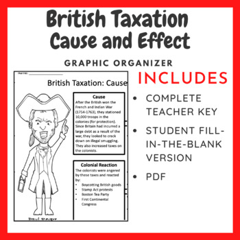 Cause and Effect Graphic Organizer: British Taxation on th
