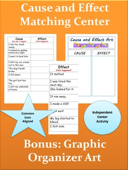 Cause and Effect Matching Center