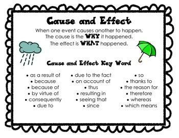 Cause and Effect Poster and Graphic Organizers