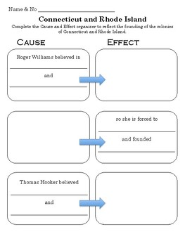 Cause and Effect Thirteen Colonies