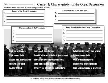 Printables Causes Of The Great Depression Worksheet causes and characteristics of the great by students history depression worksheet