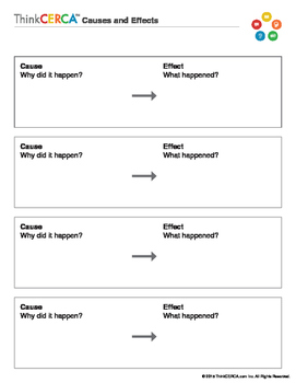 Causes and Effects- Graphic Organizer