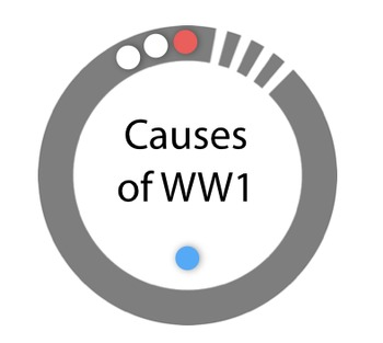 Causes of WW1 - PowerPoint Version