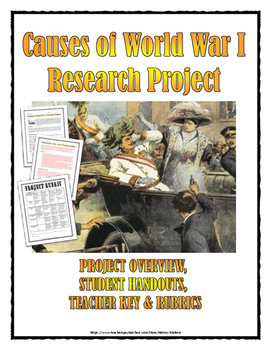 World War One Causes - Research Project (WWI) - Project, K
