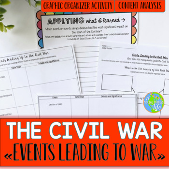 Causes of the Civil War Graphic Organizer Activity and Pre
