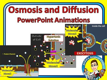 Cell Membrane PowerPoint Animations Full Unit