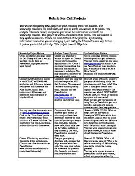 Cell Project Portfolio and Rubric