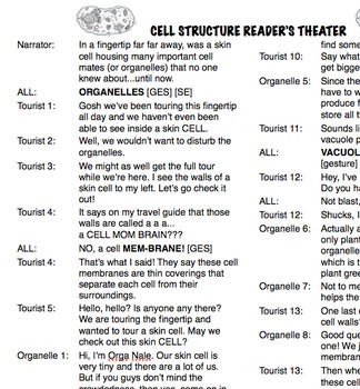 Cell Structure Reader's Theater